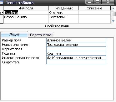 Финансовые операции Бизнес и финансы Темы баз данных access  Скачать базу данных БД Учёт покупки и продажи ценных бумаг ms access
