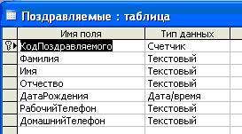 Скачать базу данных (БД) «Учёт заказов на радио» MS Access