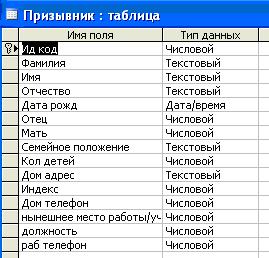 Скачать базу данных (БД) «Регистрация призывников в военкомате» MS Access