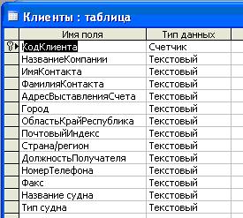 Скачать базу данных (БД) «Судоремонт» MS Access