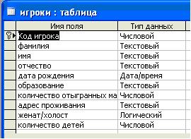 Скачать базу данных (БД), содержащую сведения о футбольных командах