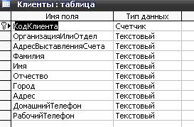 Скачать базу данных (БД) «Рекламное агентство» MS Access