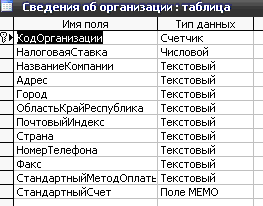 курсовая база данных реализация товаров access